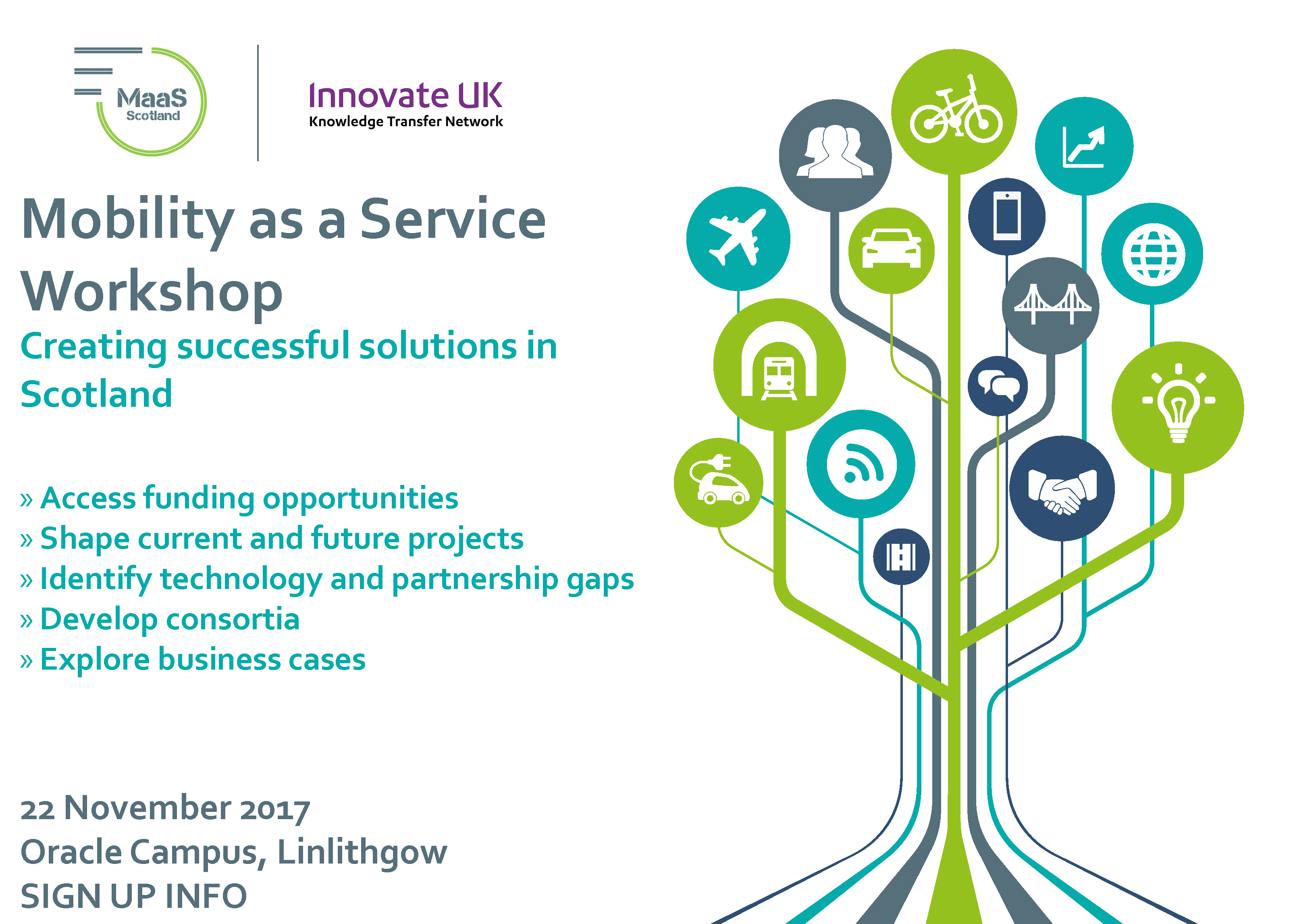 EVENT: Mobility as a Service Workshop: Creating Successful